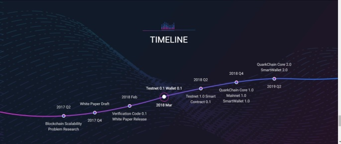 QKC Roadmap.jpg