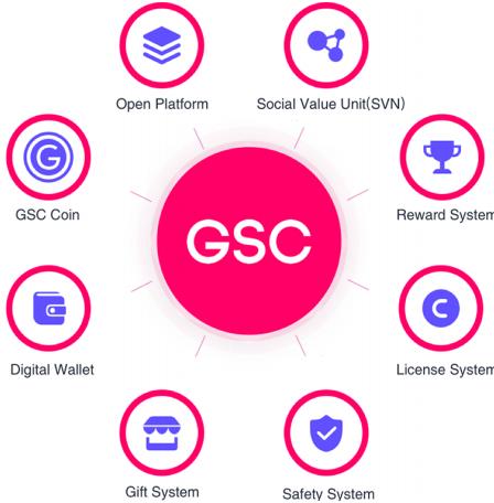 sistem GSC.png